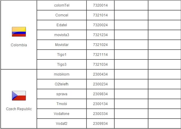 R-SIM14,R-SIM12,GPP,GEVEY,HEICARD,HEISIM,RSIM 10,RSIM11+,RSIM 9 PRO